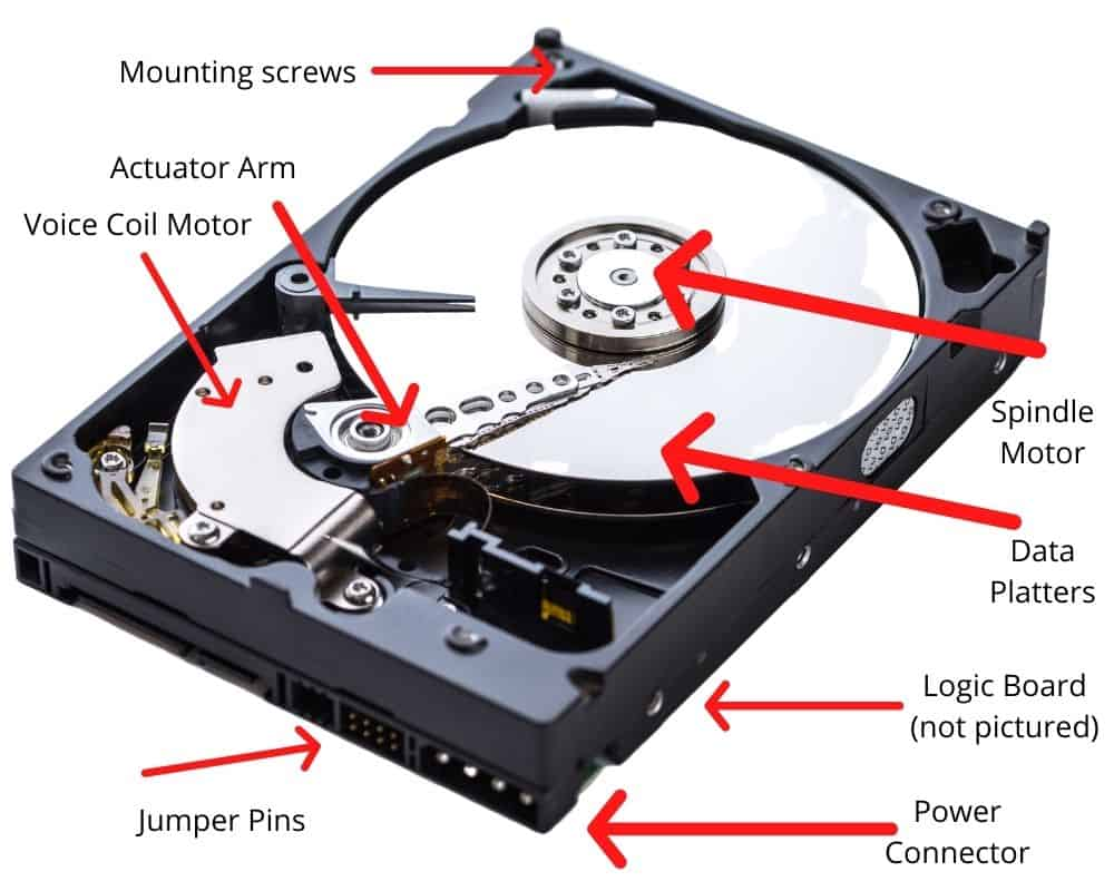 Labelled Hard Drive